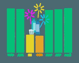 Как справиться с сезонным «провисом» в бизнесе