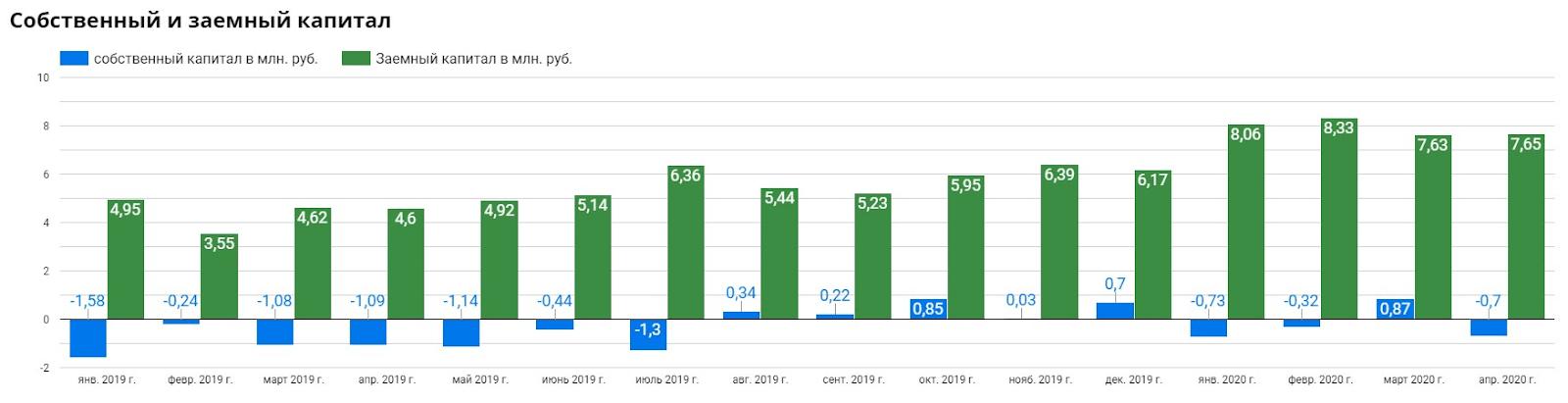 Рейтинг доходности: как и сколько можно заработать на дивидендах :: Новости :: РБК Инвестиции